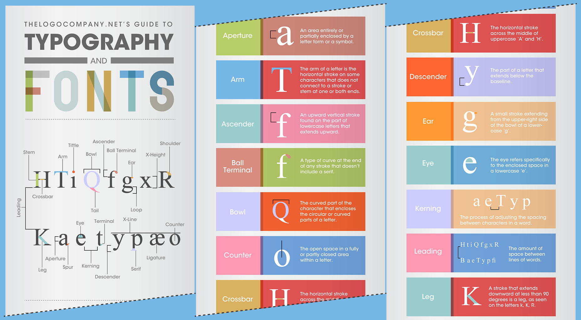 font infographic