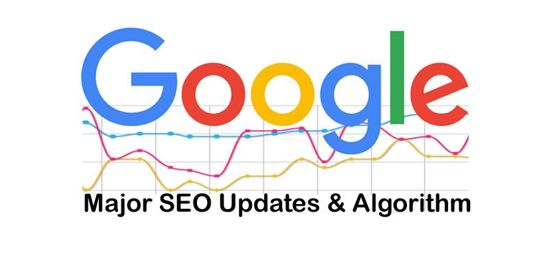SEO Updates and Algorithm